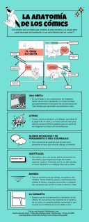 crear infografias online
