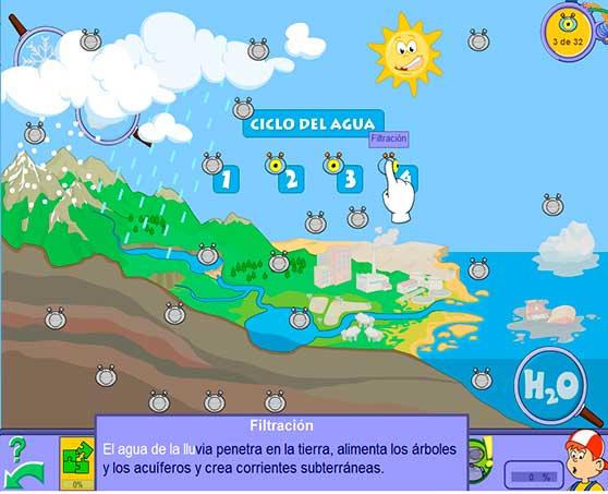 ciclo-del-agua-el-planeta-tierra-con-pipo