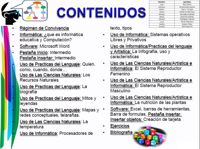 contenidos-del-libro-de-informatica-6to-grado-sabdemarco-clases de computacion para niños